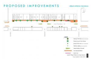 Laurel Village Proposed Improvements
