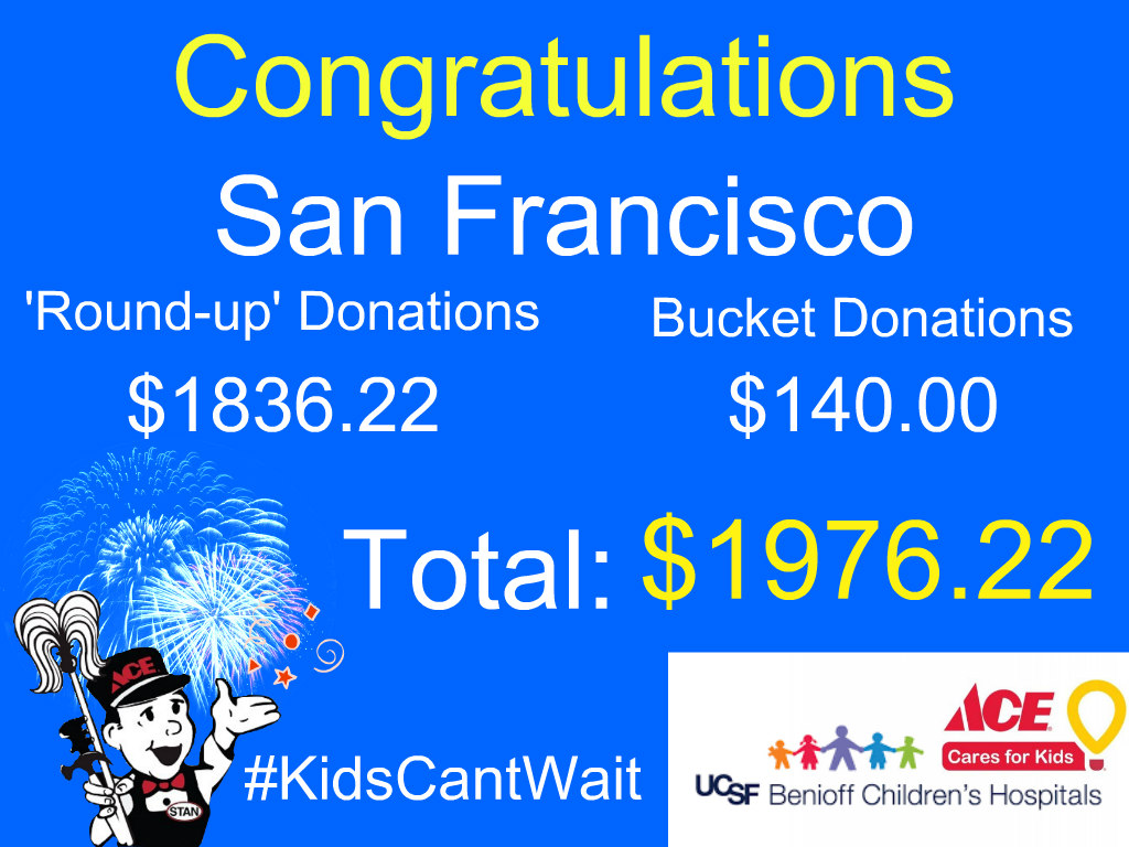 SF 2020 Fundraising for CMN UCSF Benioff